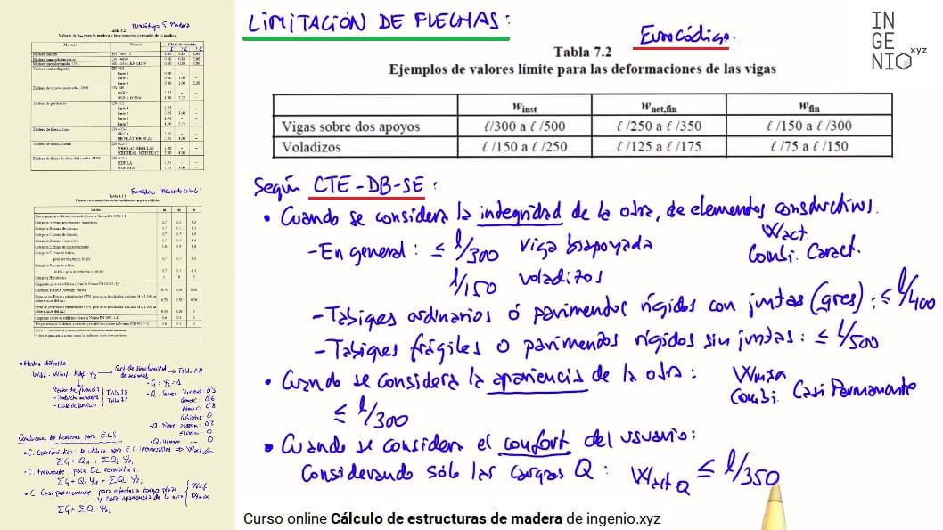 Imagen Limitación de flechas en estructuras de madera según Eurocódigo y CTE